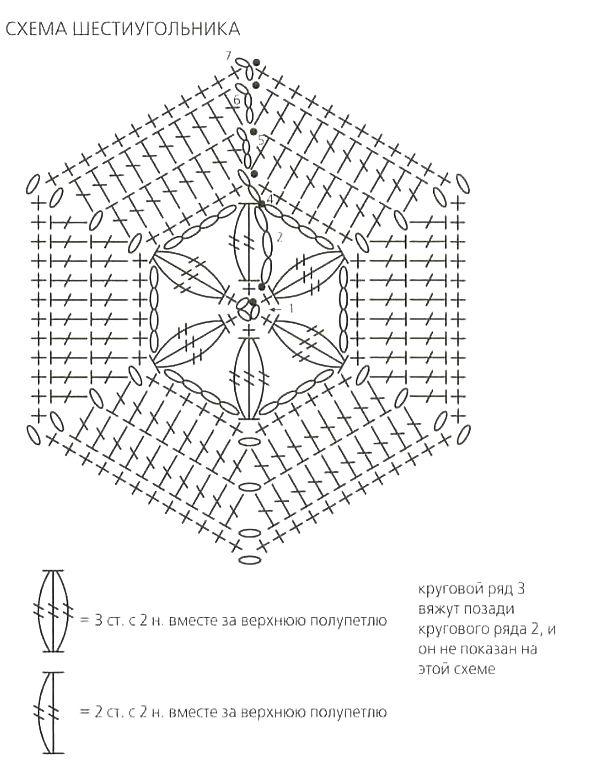 Одеяло из шестиугольников - Вязание Крючком. Блог Настика. Схемы, узоры, уроки бесплатно