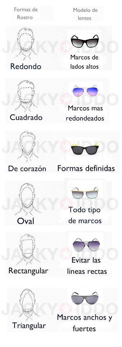 Tipos de anteojos Jacky Iddo para cada tipo de rostro #Hombres