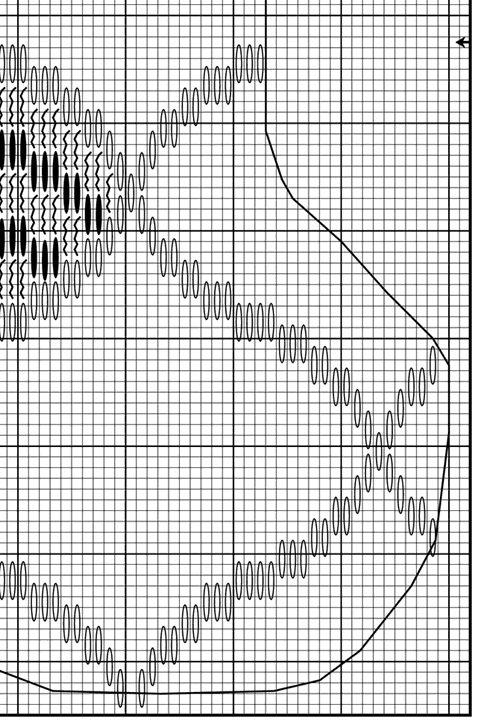 A Coleção Caron Patterns grátis, bargello  needlepoint pattern