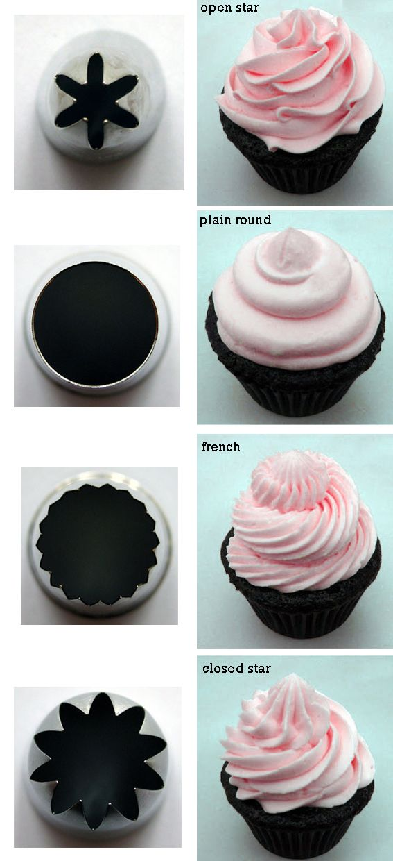 cupcake is love and life: stuff we use for decorating cupcakes; piping tips and decoration shapes