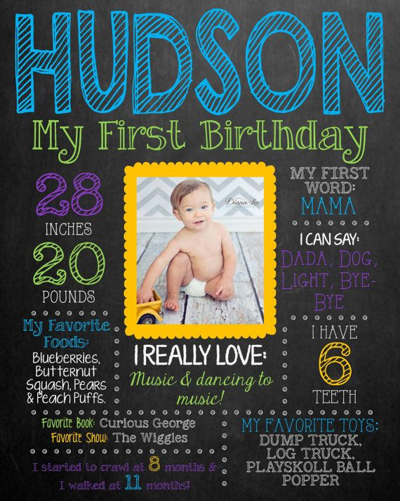 Baby's First Birthday Chalkboard Sign 16x20 For a by MMasonDesigns, $30.00