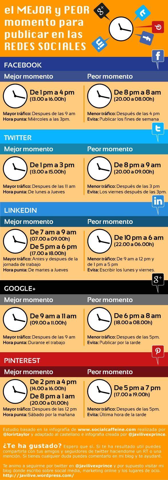 Infografía en español que muestra el mejor momento para publicar contenido en Redes Sociales