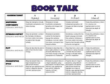 16 best reading workshop images on pinterest reading workshop book talk rubric fandeluxe Images
