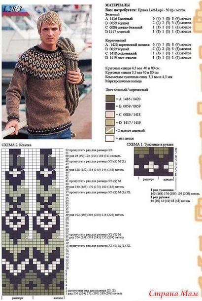 Приветствую всех СМочек, я решила освоить спицы именно из за этих моделей - исландский свитер 'лопапейса' круглые жаккардовые кокетки меня просто покорили.
