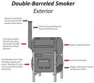 DIY No-Weld Double-Barrel Smoker (and how to use it) - There are plenty of DIY smokers out on the net to choose from, but none quite like this beast! I am lucky and have welding experience so I could weld and have a smoker in no time, but there are plenty of people who can't weld. So this would work great for you (if you can't weld). Image Credit: Javin007, instructables.com