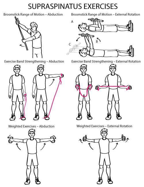 Supraspinatus Exercises mobility exercises shoulder