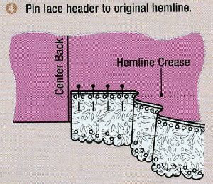 sew lace unto skirt.