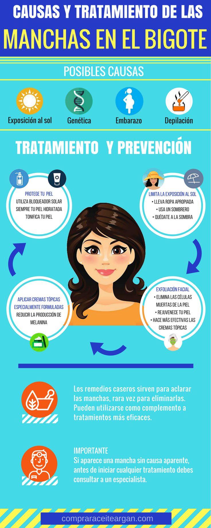 Manchas en el bigote - Causas, tratamiento y prevención.  #Infografias #Belleza