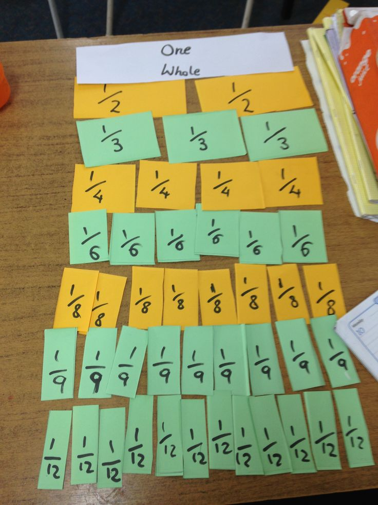 Fraction wall using the same color paper for like denominators: www.toptenresources.com - a full year of math lessons created by teachers 4 teachers
