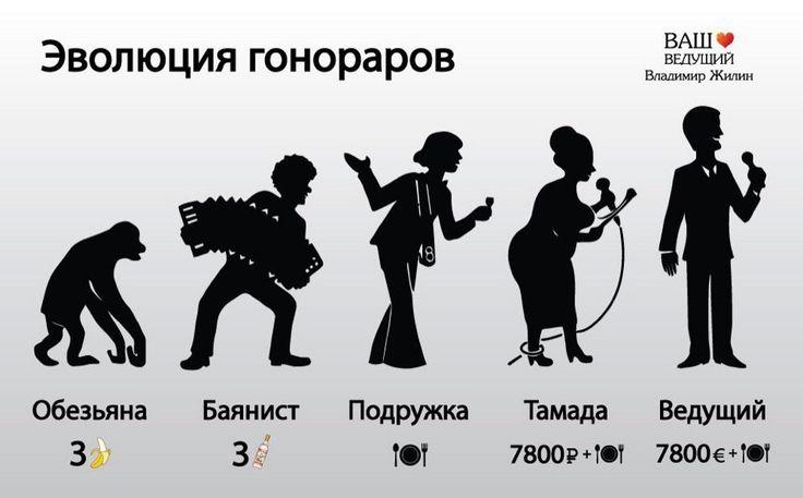 Эволюция гонораров или что отличает ведущего 🎤 от обезьяны 🐒 ? 1. обезьяна - 3 🍌 2. Баянист - 3 🍺 3. Подружка -  4. Тамада - 7800₽+ 5. Ведущий - 7800€+ #владимиржилин #вашлюбимыйведущий #нетамада#ведущийвевропе #свадьбавевропе #ведущийпрага#ведущийвпраге #ведущийвчех