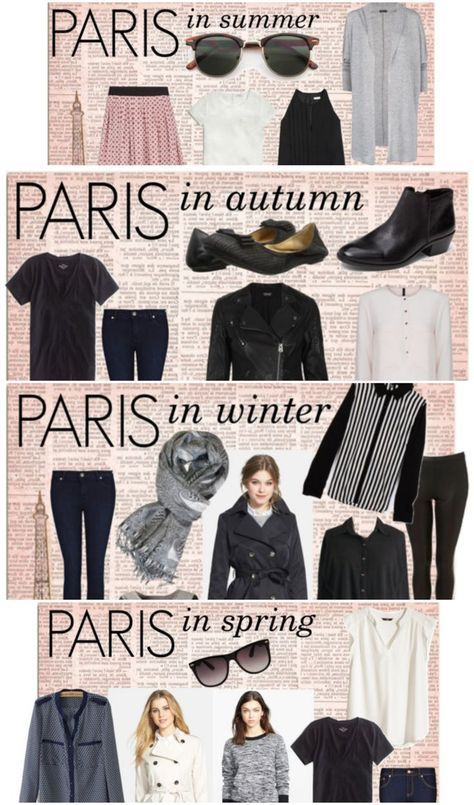 17 Best Ideas About Paris Packing On Pinterest