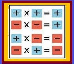 Recordando Matemática. : Regra de Sinais na Matemática