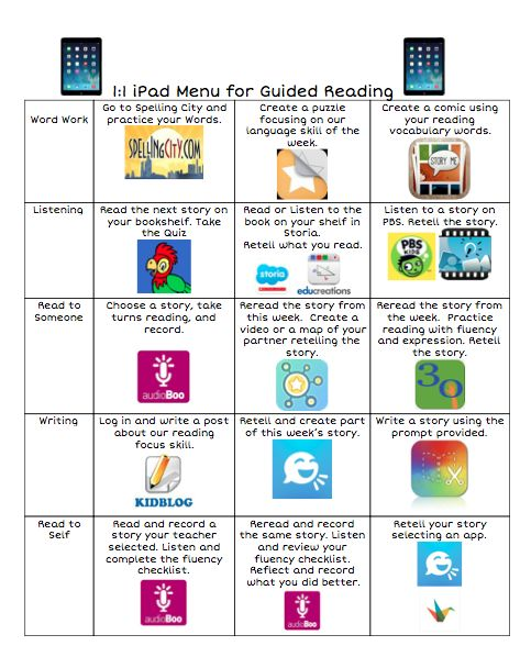 iPaddling through Fourth Grade-Encourage...Engage...Enlighten...Empower: iPaddling through Guided Reading
