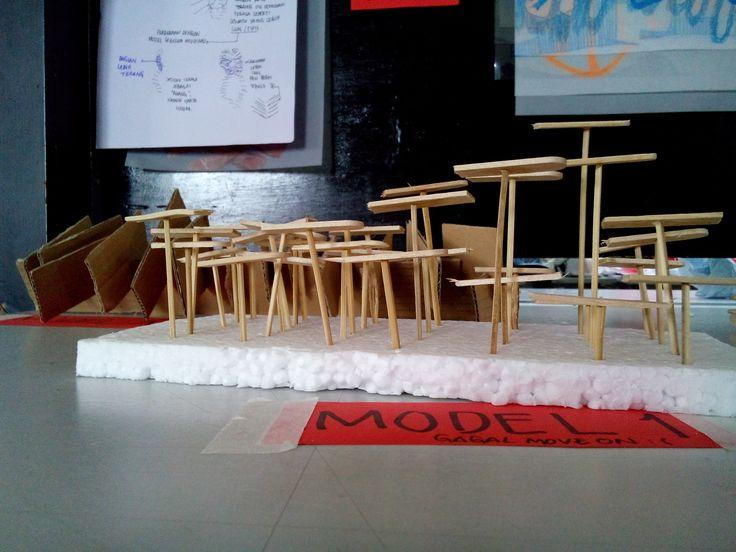 Perancangan Arsitektur 1. Model lain tentang padat ke renggang, sempit ke luas.