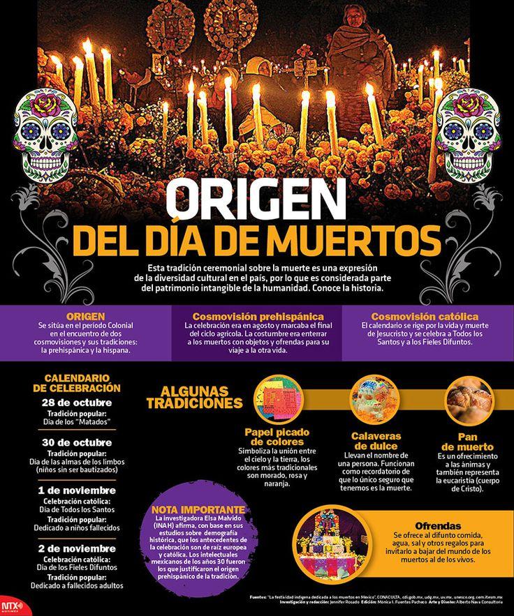 20151102 Infografia Origen Del Dia De Muertos @Candidman