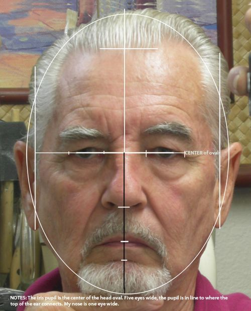 Drawing Proportions, how they work on the human face...