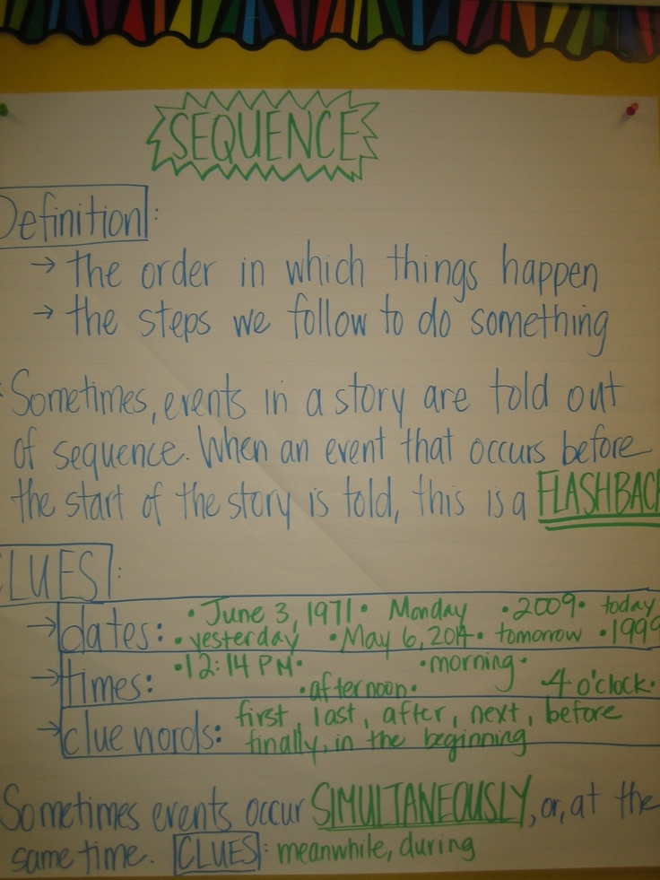 Sequence of Events :: anchor chart ideas | *miss dillon's ...