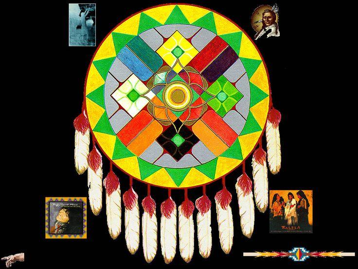 Appreciate & Celebrate Native American Culture & Music Heritage __Peru
