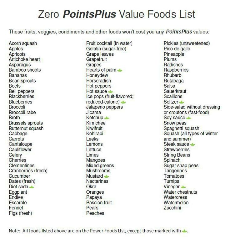 Weight Watchers Zero Points Plus Foods List