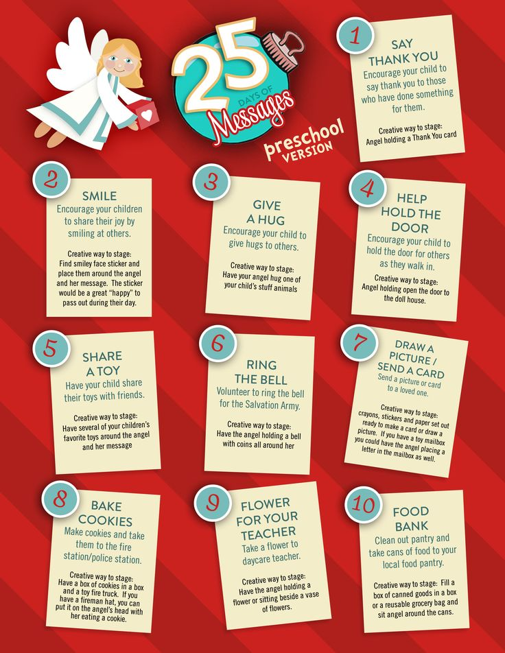 The Christmas Angel Preschool messages! Perfect for the younger crowd!!