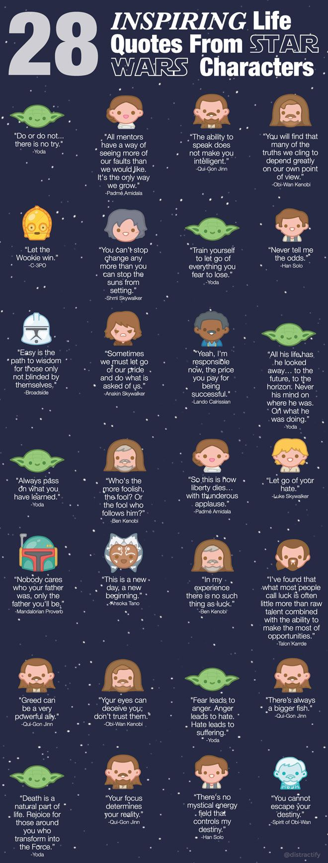 Everybody seems to be talking about Star Wars these days. The franchise has millions of fans around the world. If you have watched all Star Wars movies, you have probably taken note of these wise quotes (via Distractify):