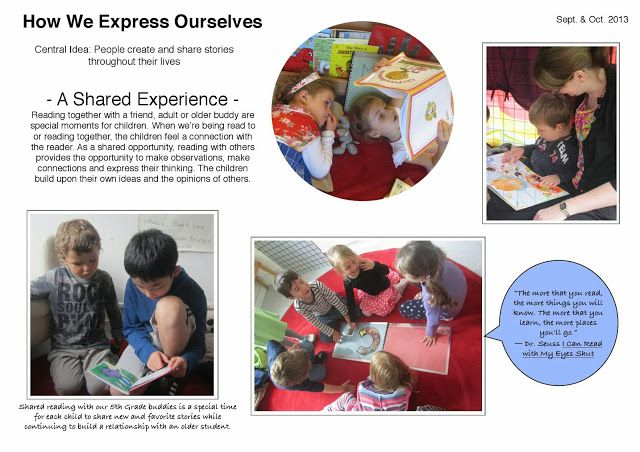 Early Learning at ISZL: How We Express Ourselves