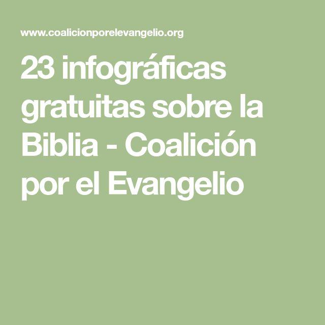 23 infográficas gratuitas sobre la Biblia - Coalición por el Evangelio