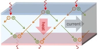 Focus: A New Direction for Thermoelectric Cooling - Physics
