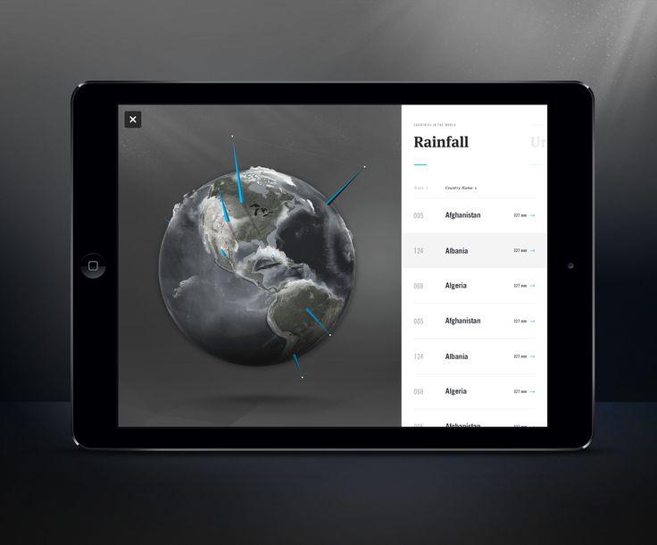 Nat Geo Globe Data Viz / Rally Interactive