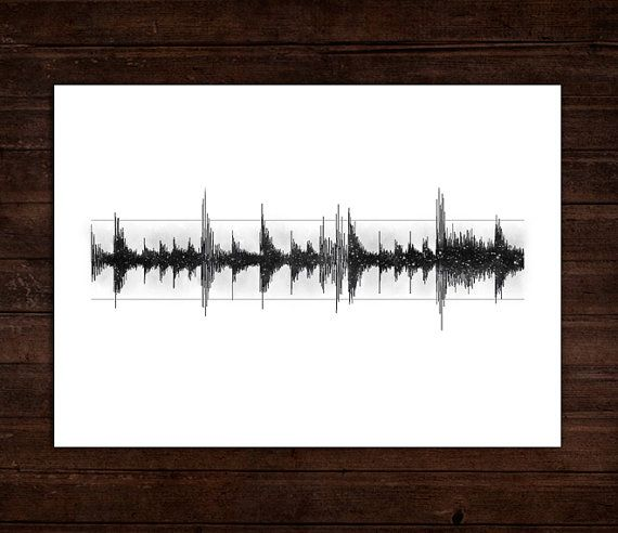 Image result for amen break soundwave