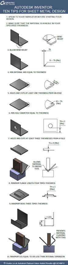 Graitec-Autodesk-Inventor-Sheet-Metal-Design-Rules                                                                                                                                                      More