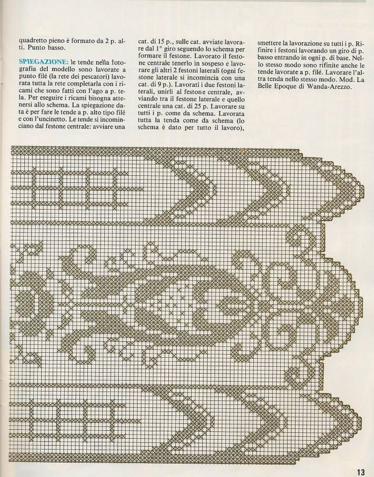 Famoso Los Patrones De Ganchillo Ribete Filete Ornamento - Manta de ...