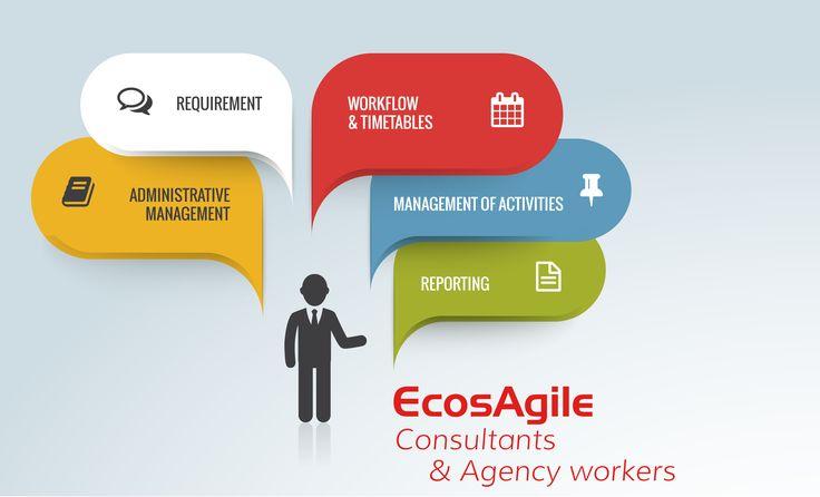 EcosAgile Consulenti e Somministrati permette di organizzare in modo semplice e controllato la gestione dei consulenti aziendali e dei somministrati nonchè il rapporto con le Agenzie di Lavoro.