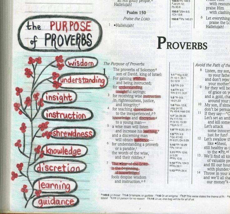 Essays on kannada proverbs in english