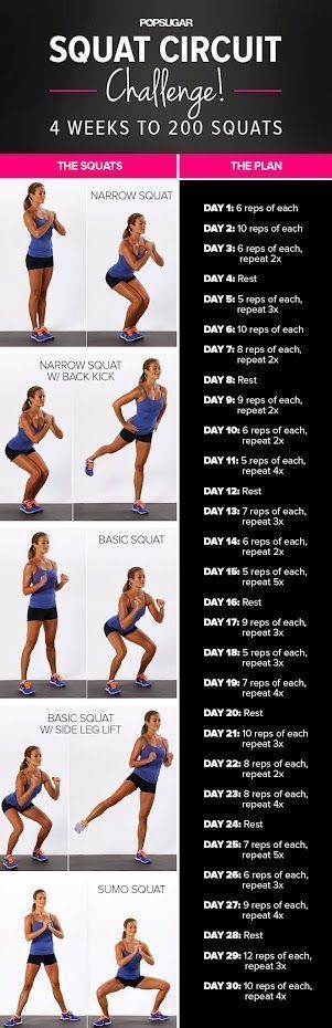 Good ideas for different kinds of squats beyond the basic one!