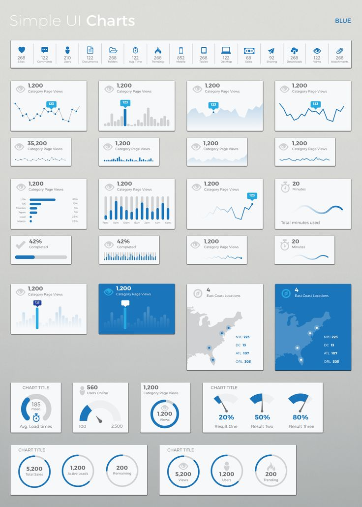 Need a set of charts for your bs admin or portal mockups? Simple #UI #Charts - #Sketch template has versatile set of statistics charts showing various visualization #graphs, numbers, and category metrics.