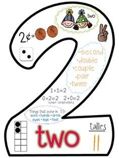 Number Anchor Charts 2