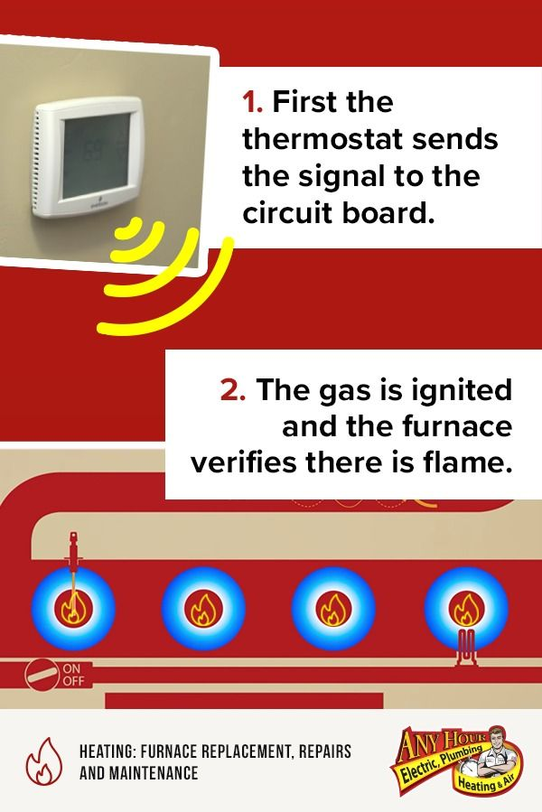 How A Furnace Works Things You Need To Know Home Maintenance Checklist Home Maintenance Home Repair