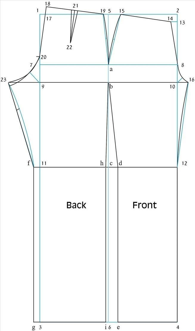 Written Instructions with accompanying video for anyone who wants to make a basic pant exactly to your measurements! Please get your correct measurements before you begin from How to Take Your Measurements. Video: . Note: Solid lines are the final cutting lines. Dotted lines are only for reference. Part 1: Starting Draw a rectangle as follows: From point 1 to point 2 half the hip measurement. From point 1 to 3 and 2 to 4 the desired pant length. Connect point 3 to 4. From point 1 towards…