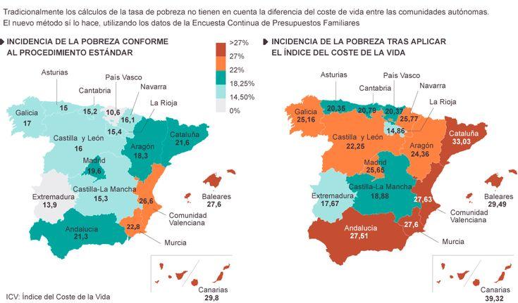 El nuevo mapa de la pobreza en España | Media | EL PAÍS Tradicionalmente Ios calculos de la tasa de pobreza no tienen en cuenta Ia diferencia del coste de vida entre Ias comunidades autonomas. El nuevo método si Io hace. utilizando Ios datos de la Encuesta Continua de Presupuestos Familiares