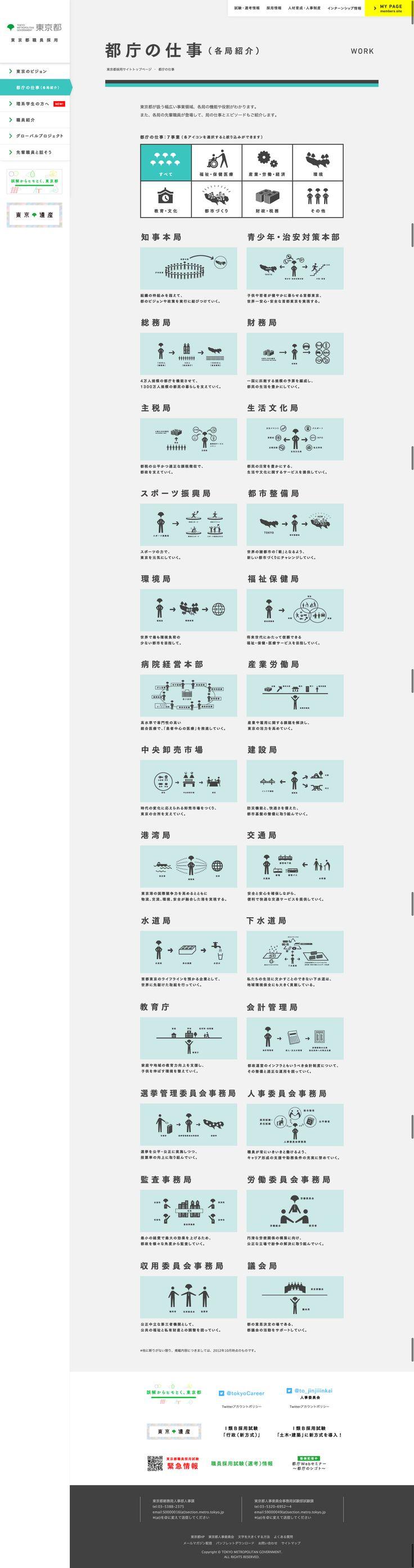 東京都職員採用 / 採用 /  シンプル / イラスト / フラット /  ゴシック / 直線 / 白 / 緑 / 黒 / 黄色 / サイドバー
