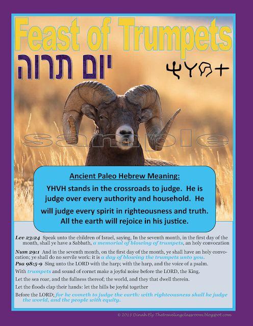 will jesus return on rosh hashanah