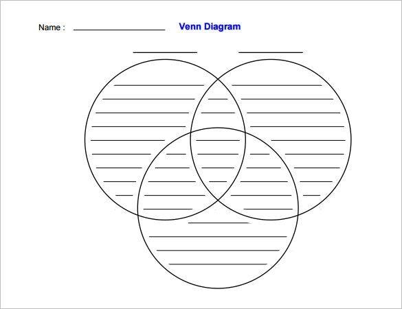 Triple Venn Diagram Template Creative Worksheet Three