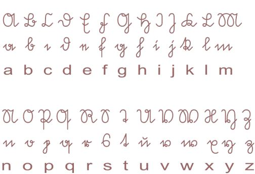 Sütterlin-Alphabet jeweils mit Groß- und Kleinschreibung