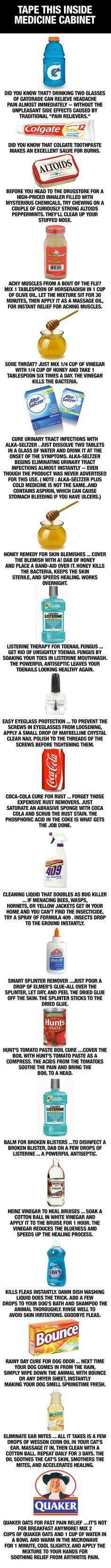 Tape this inside medicine medicine cabinet