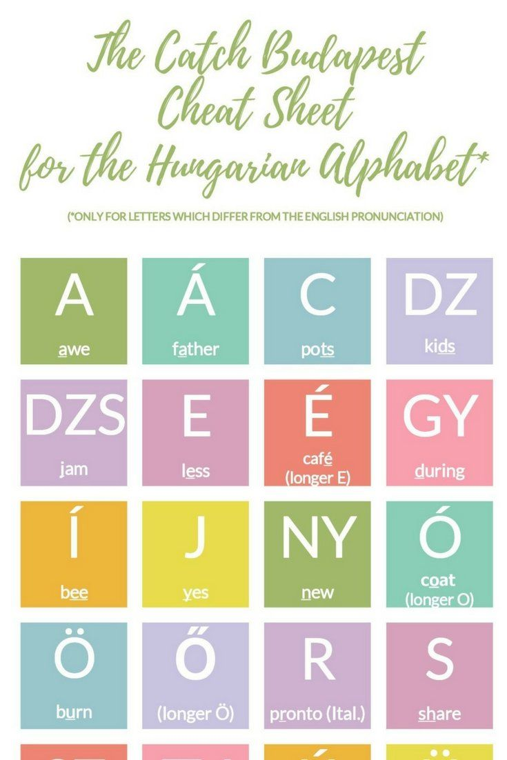 Learn and Understand the Hungarian Alphabet in 4 Easy Steps.  Let us get this straight: The Hungarian alphabet is EASY. It's way easier than the English one and also a lot more useful.   Just follow our guide with 4-easy-steps, listen to the pronunciation and the funny examples and use our cheat sheet. You will have lots of fun and never forget the Hungarian alphabet again.  #learning #hungarian #alphabet #catchbudapest