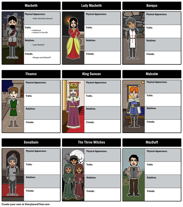 Follow the characters of The Tragedy of Macbeth by creating a character map from Storyboard That!