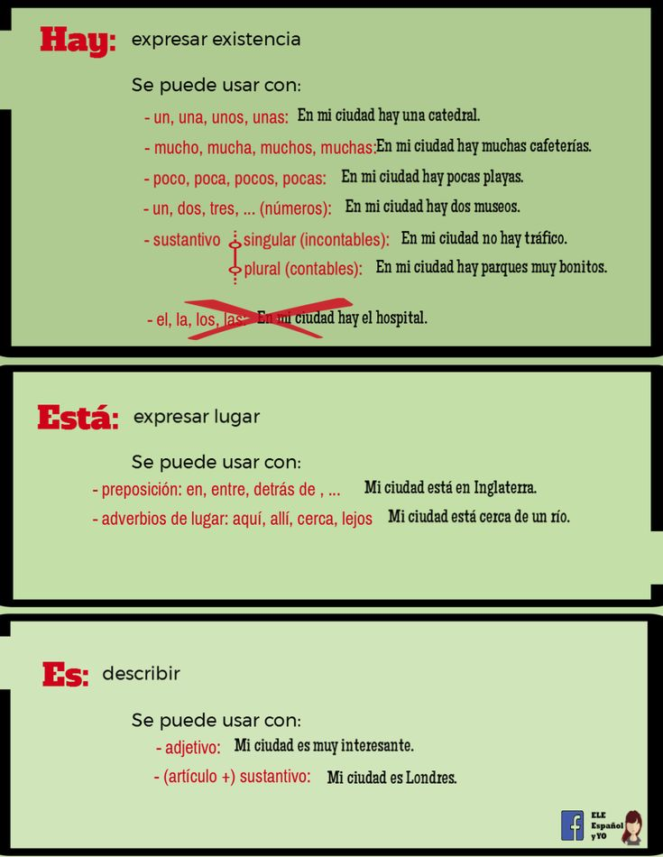 14 best VERBO HABER images on Pinterest | Learn spanish, Learning ...