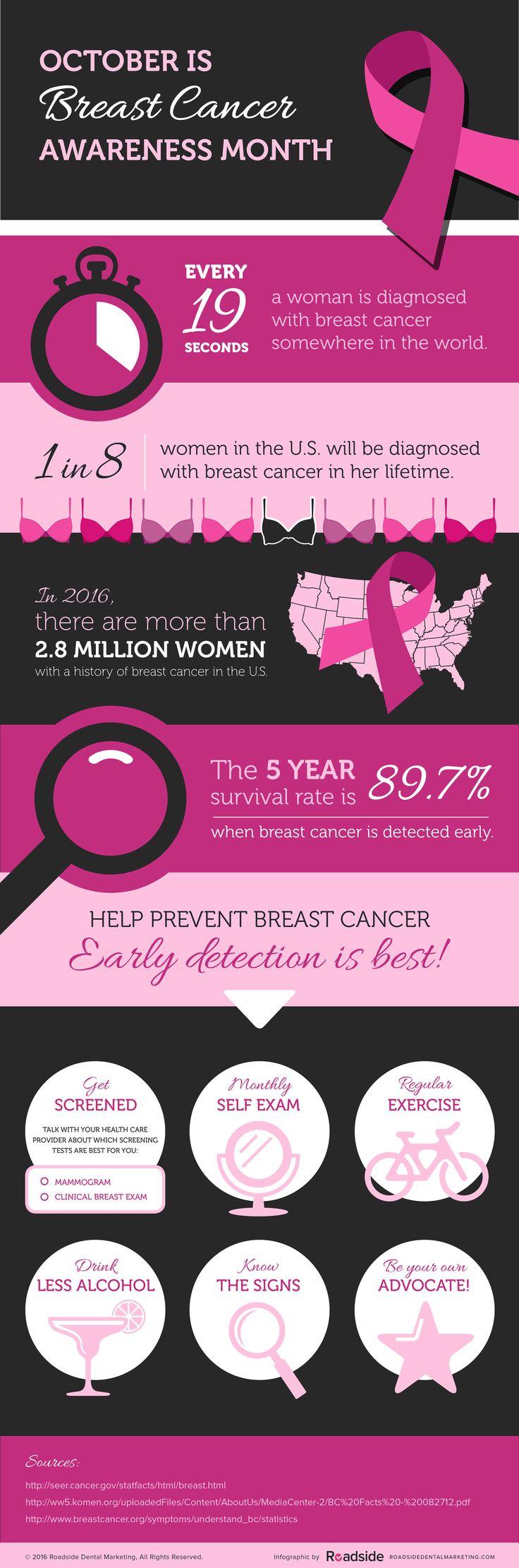 Breast cancer awareness deals