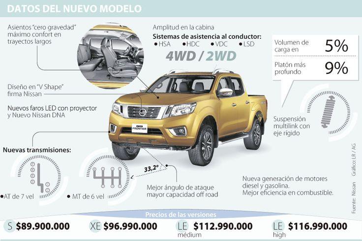 NP300 Frontier, apuesta de Nissan para ganar en mercado de pick ups   La República